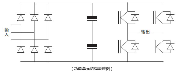 zk-gy系列高压电机节电系统由控制柜